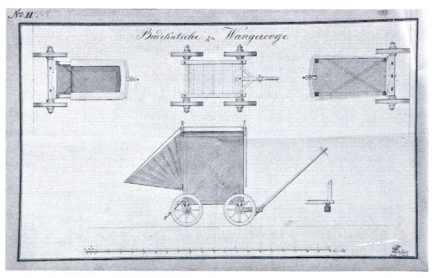 Badekutsche zu Wangerooge. 1819