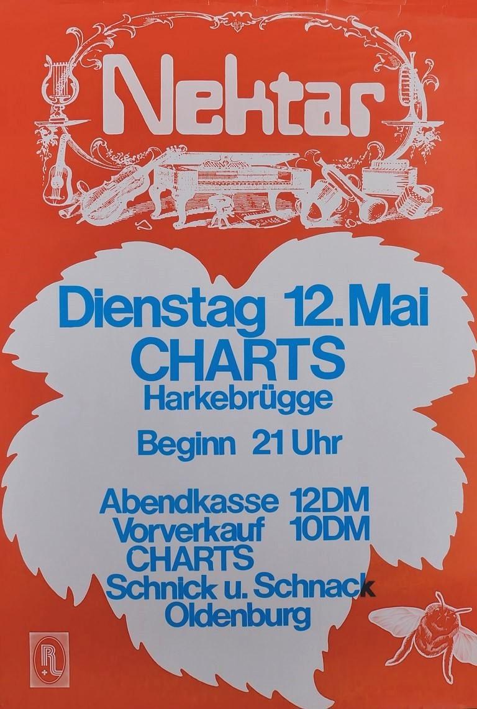 Nektar 12. Mai 1981, Charts, Harkebrügge